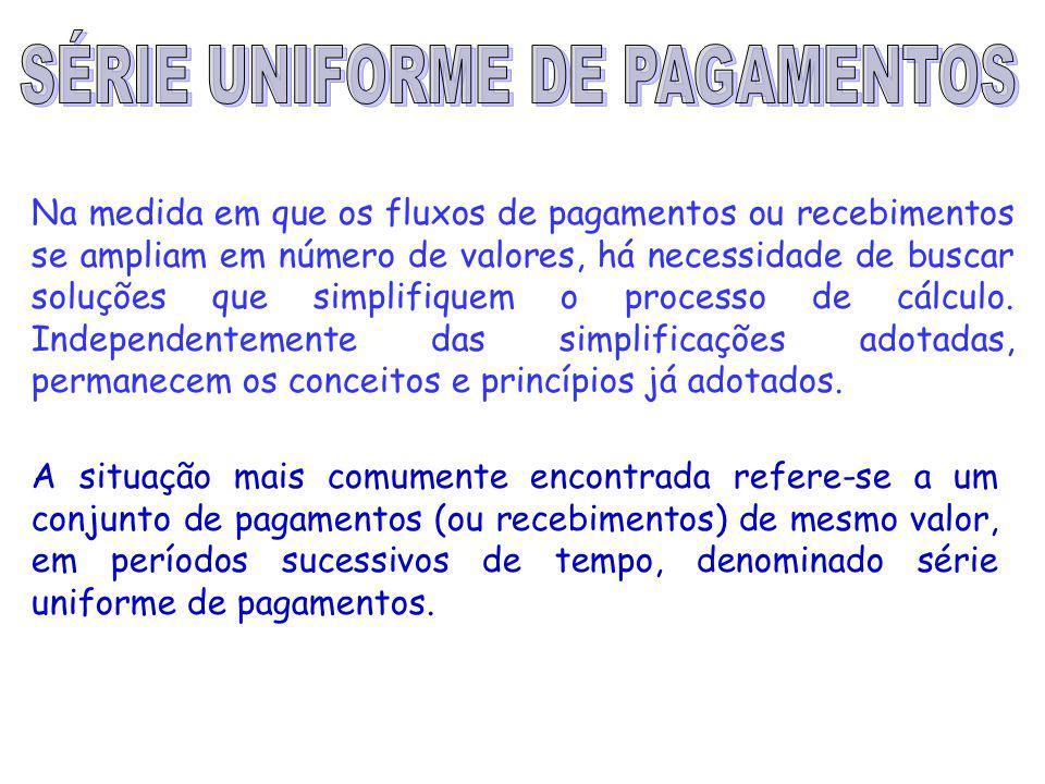 SÉRIE UNIFORME DE PAGAMENTOS