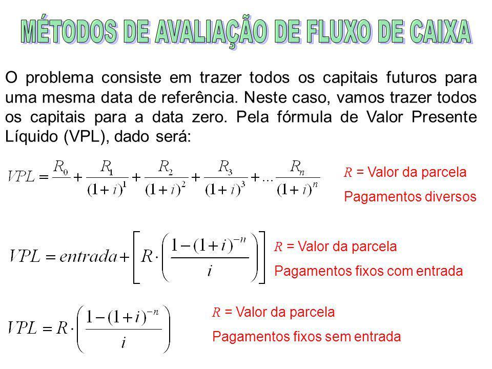 MÉTODOS DE AVALIAÇÃO DE FLUXO DE CAIXA
