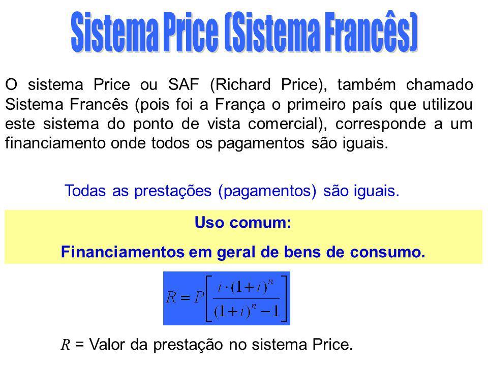 Financiamentos em geral de bens de consumo.