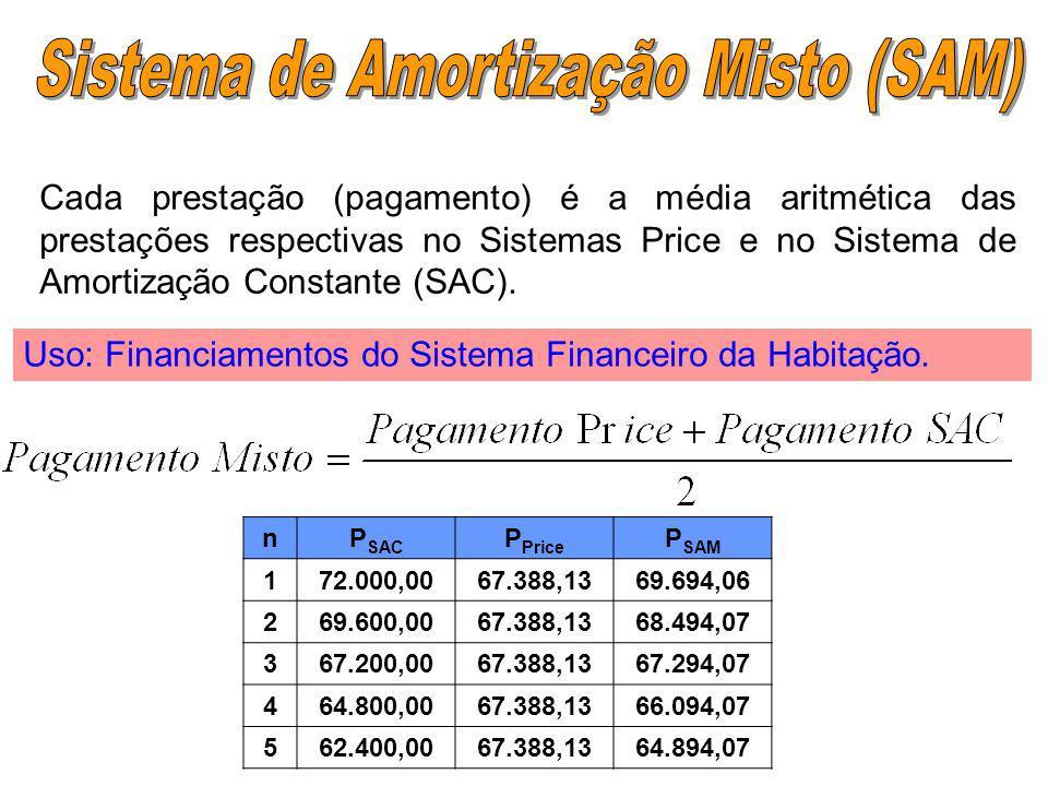 Sistema de Amortização Misto (SAM)
