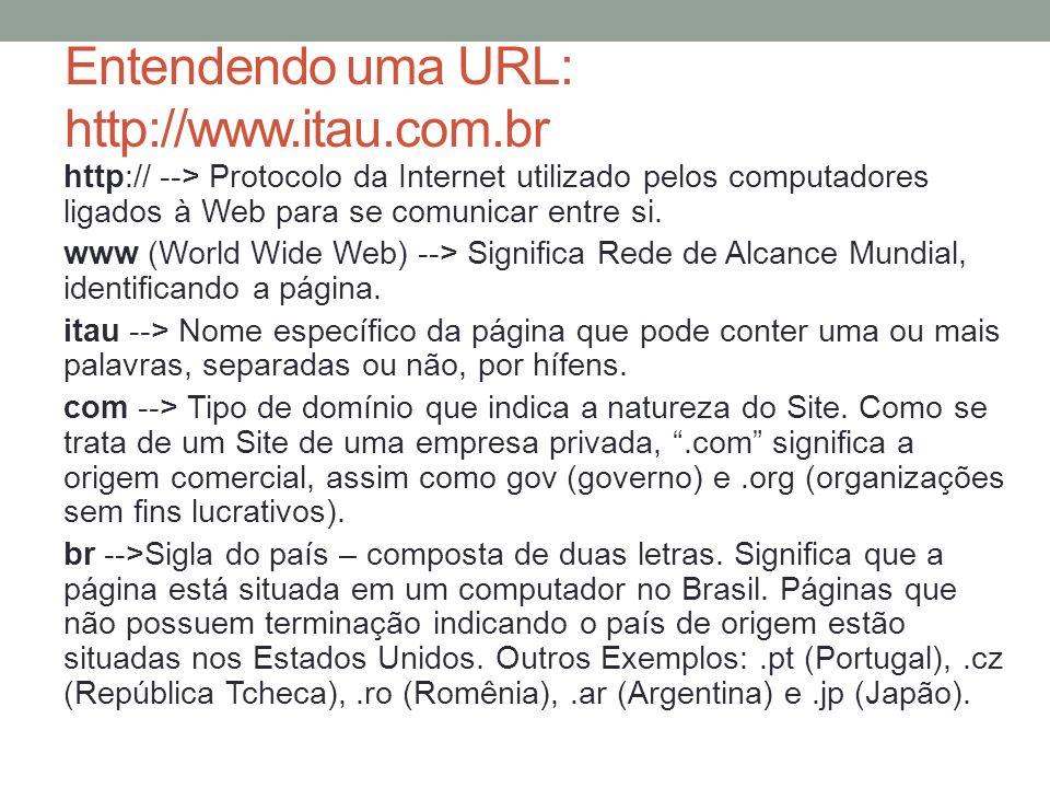 Entendendo uma URL: http://www.itau.com.br