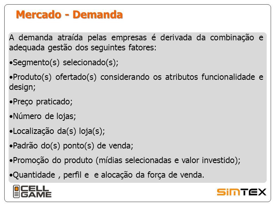 Mercado - Demanda A demanda atraída pelas empresas é derivada da combinação e adequada gestão dos seguintes fatores: