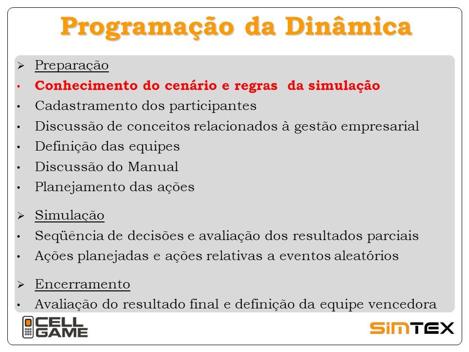 Programação da Dinâmica