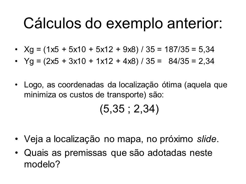 Cálculos do exemplo anterior: