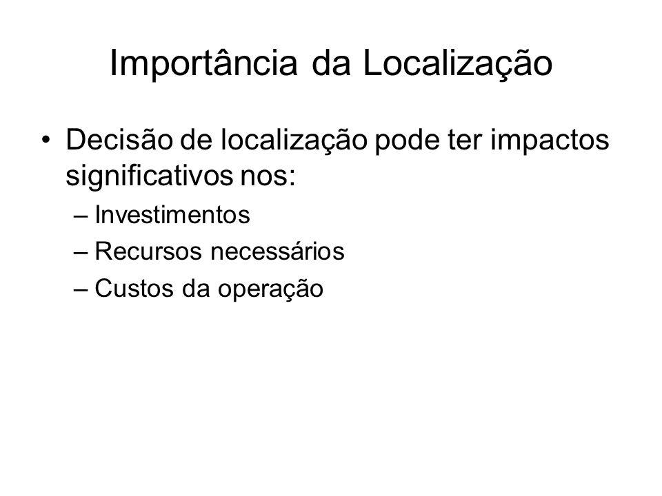 Importância da Localização