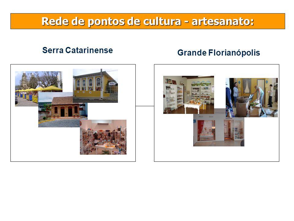 Rede de pontos de cultura - artesanato: