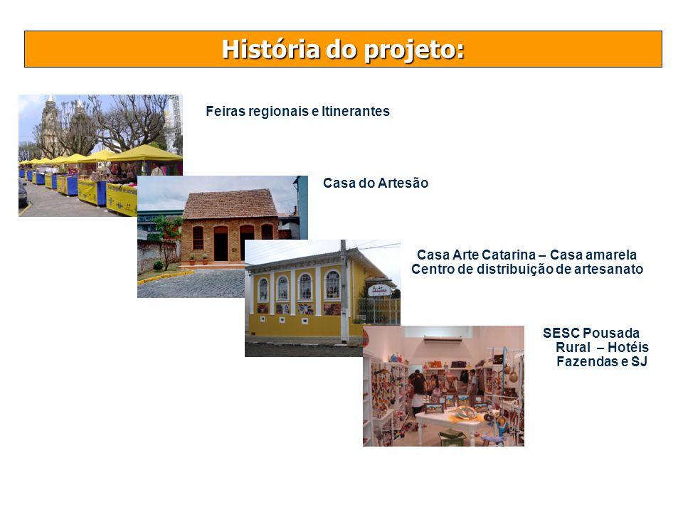História do projeto: Feiras regionais e Itinerantes Casa do Artesão