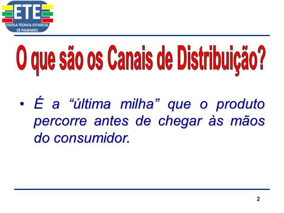 O que são os Canais de Distribuição