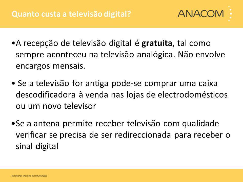 Quanto custa a televisão digital