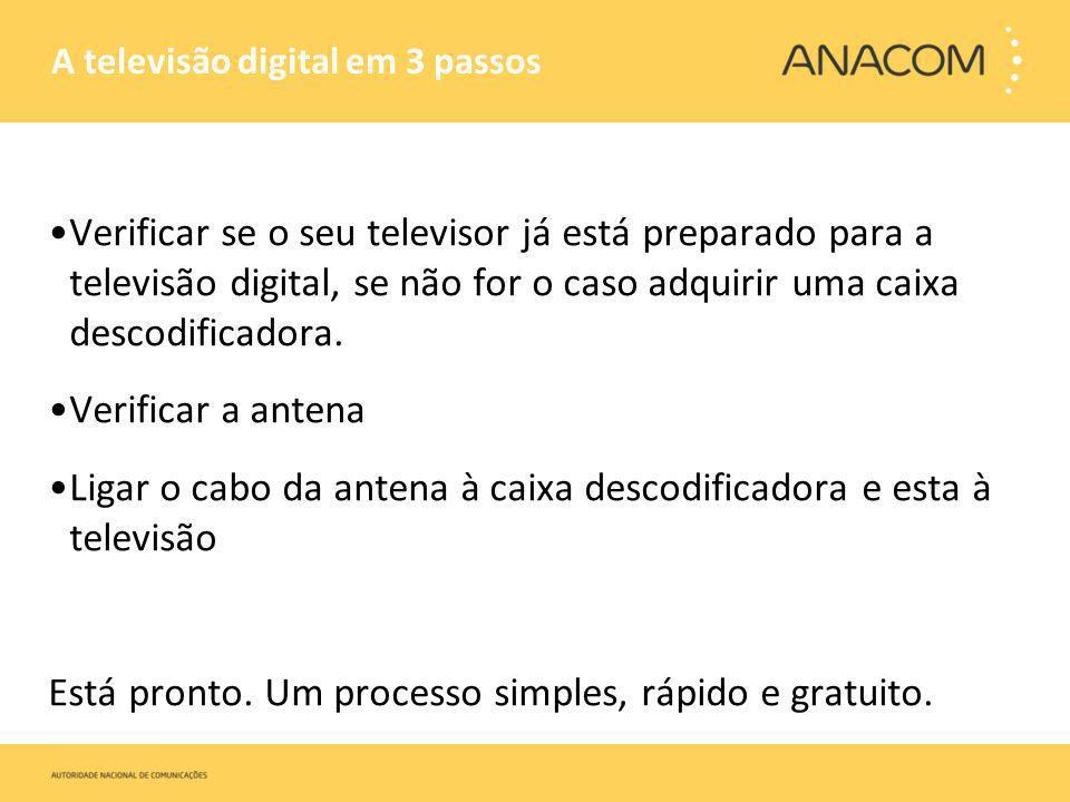 A televisão digital em 3 passos