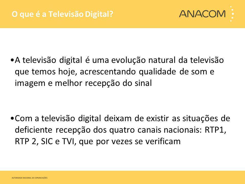 O que é a Televisão Digital