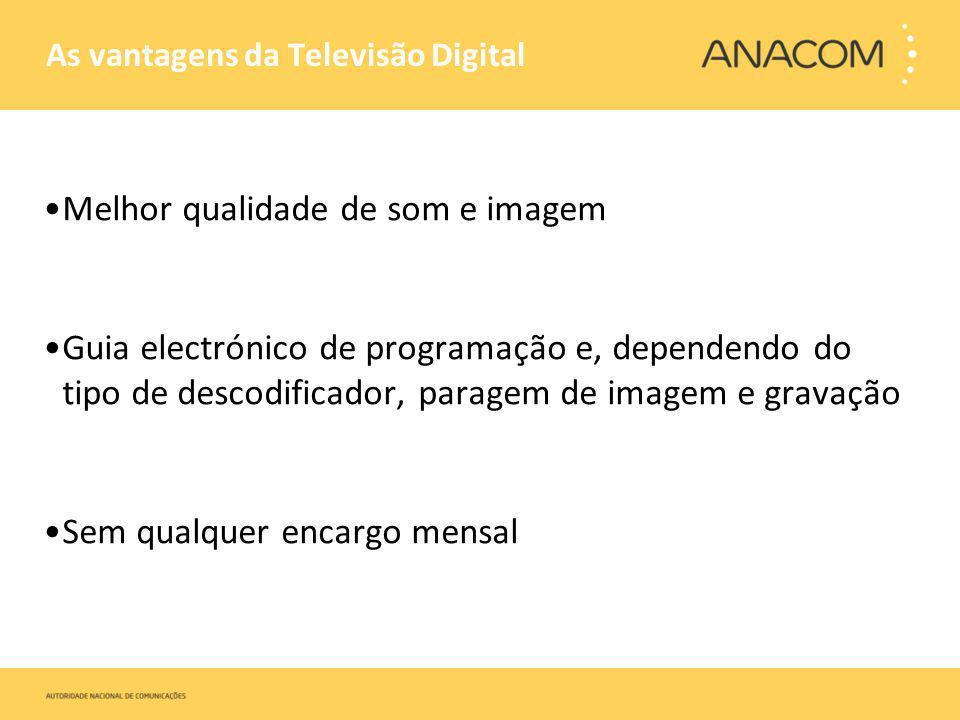 As vantagens da Televisão Digital