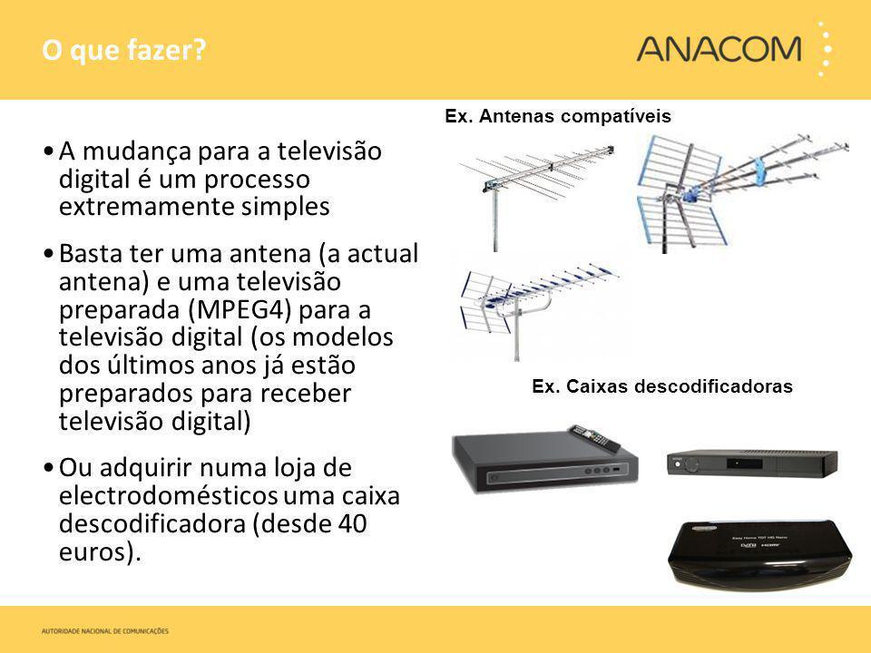 O que fazer Ex. Antenas compatíveis Ex. Caixas descodificadoras A mudança para a televisão digital é um processo extremamente simples.