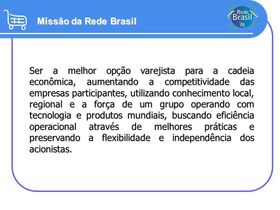 Missão da Rede Brasil