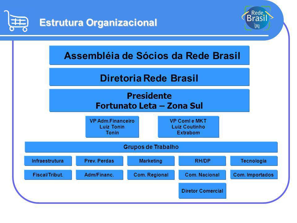 Assembléia de Sócios da Rede Brasil Fortunato Leta – Zona Sul