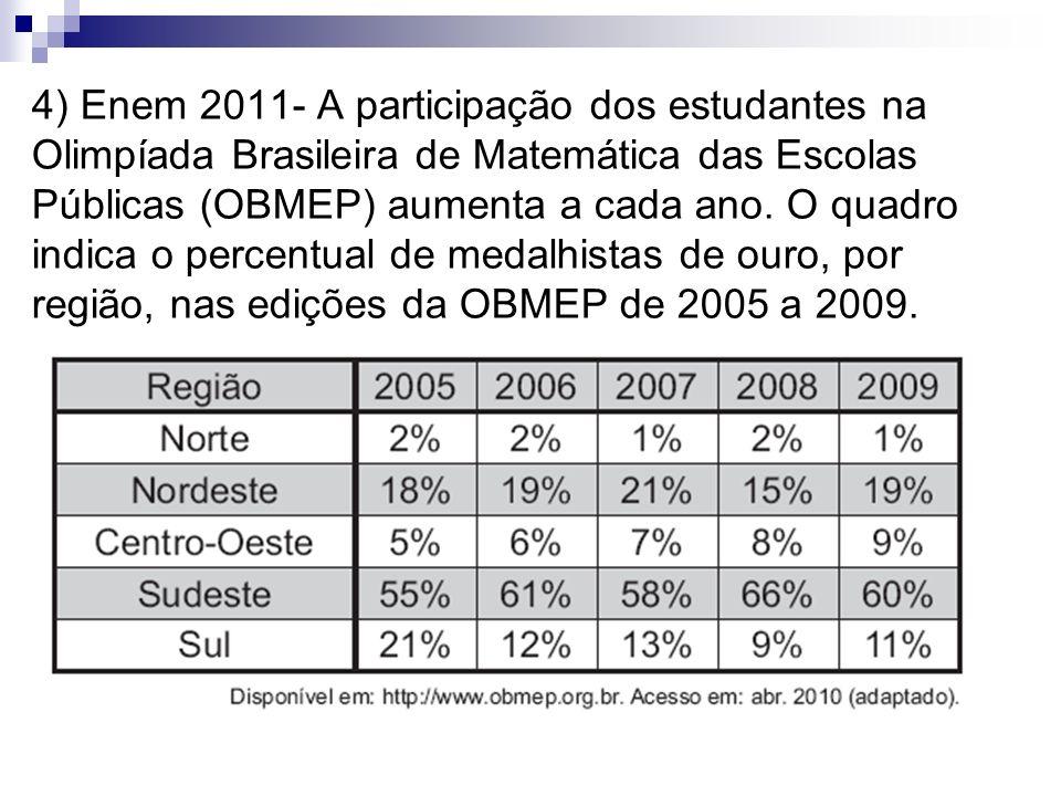 4) Enem 2011- A participação dos estudantes na Olimpíada Brasileira de Matemática das Escolas Públicas (OBMEP) aumenta a cada ano. O quadro indica o percentual de medalhistas de ouro, por região, nas edições da OBMEP de 2005 a 2009.