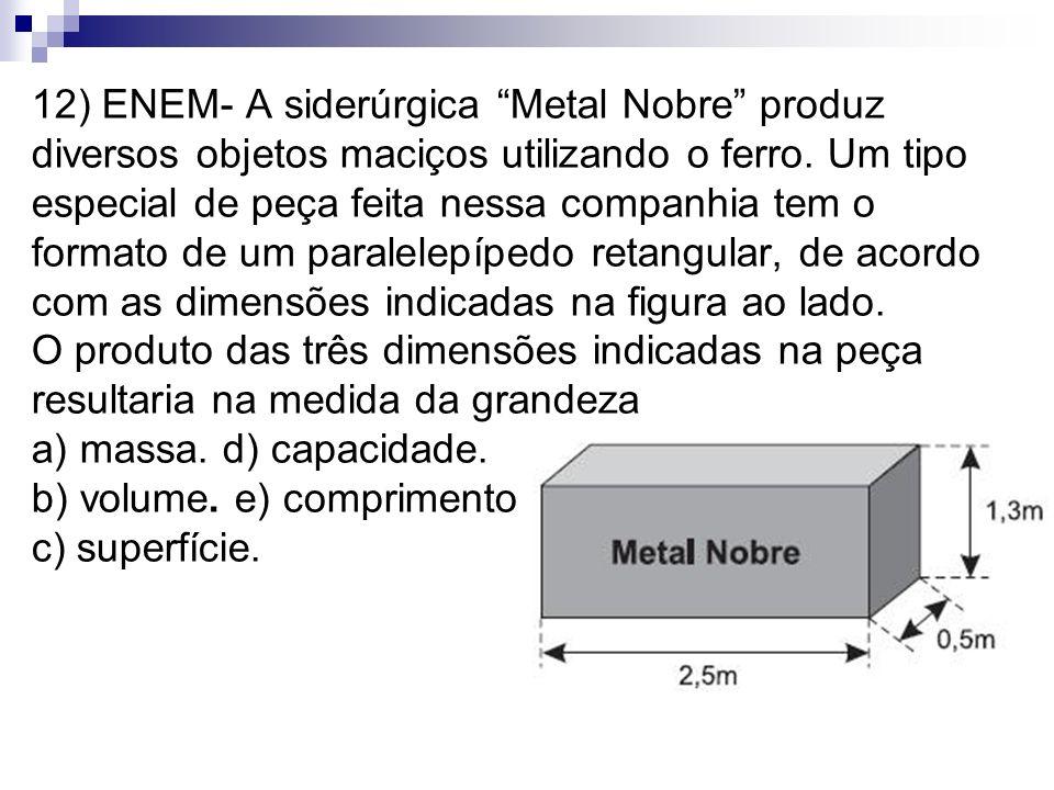 12) ENEM- A siderúrgica Metal Nobre produz diversos objetos maciços utilizando o ferro. Um tipo especial de peça feita nessa companhia tem o formato de um paralelepípedo retangular, de acordo com as dimensões indicadas na figura ao lado. O produto das três dimensões indicadas na peça resultaria na medida da grandeza a) massa. d) capacidade. b) volume. e) comprimento. c) superfície.