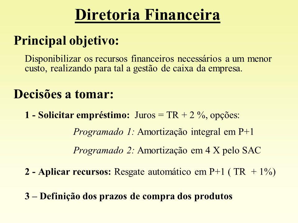 Diretoria Financeira Principal objetivo: Decisões a tomar: