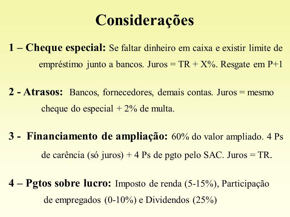 Considerações 1 – Cheque especial: Se faltar dinheiro em caixa e existir limite de empréstimo junto a bancos. Juros = TR + X%. Resgate em P+1.