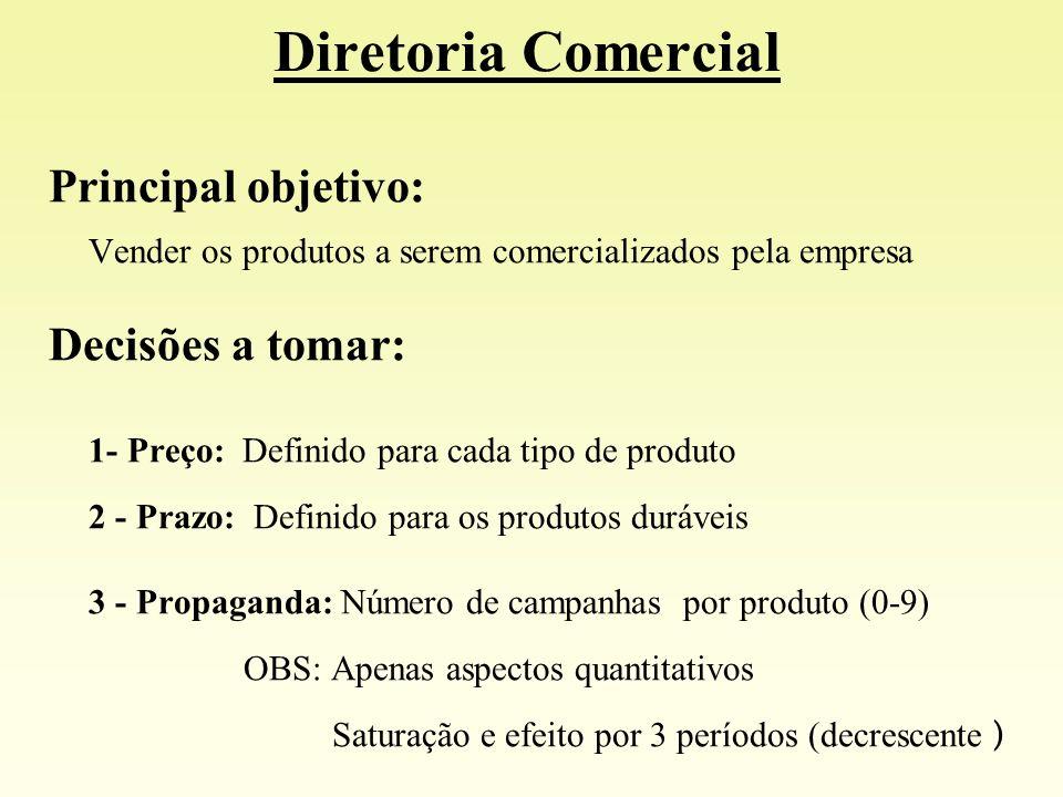 Diretoria Comercial Principal objetivo: Decisões a tomar: