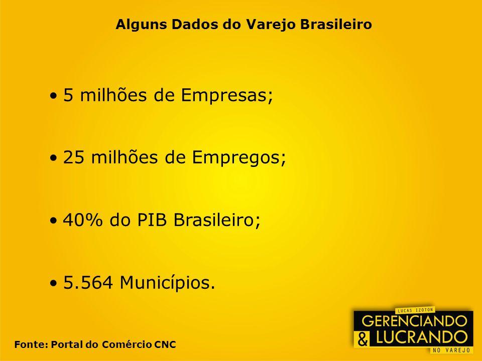 Alguns Dados do Varejo Brasileiro