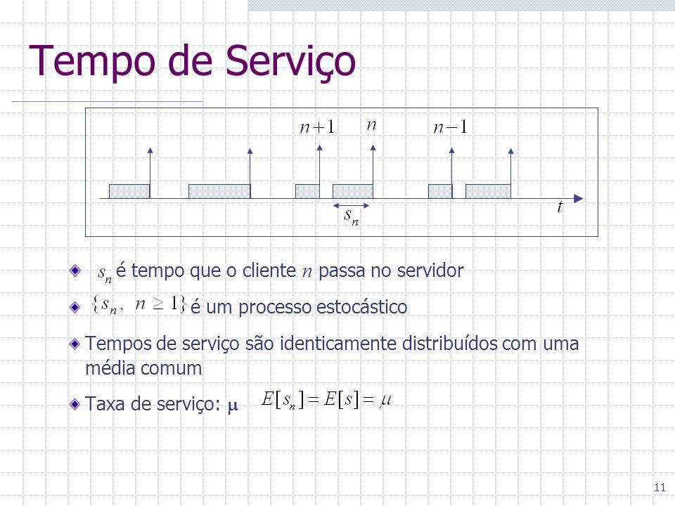 Tempo de Serviço é tempo que o cliente n passa no servidor