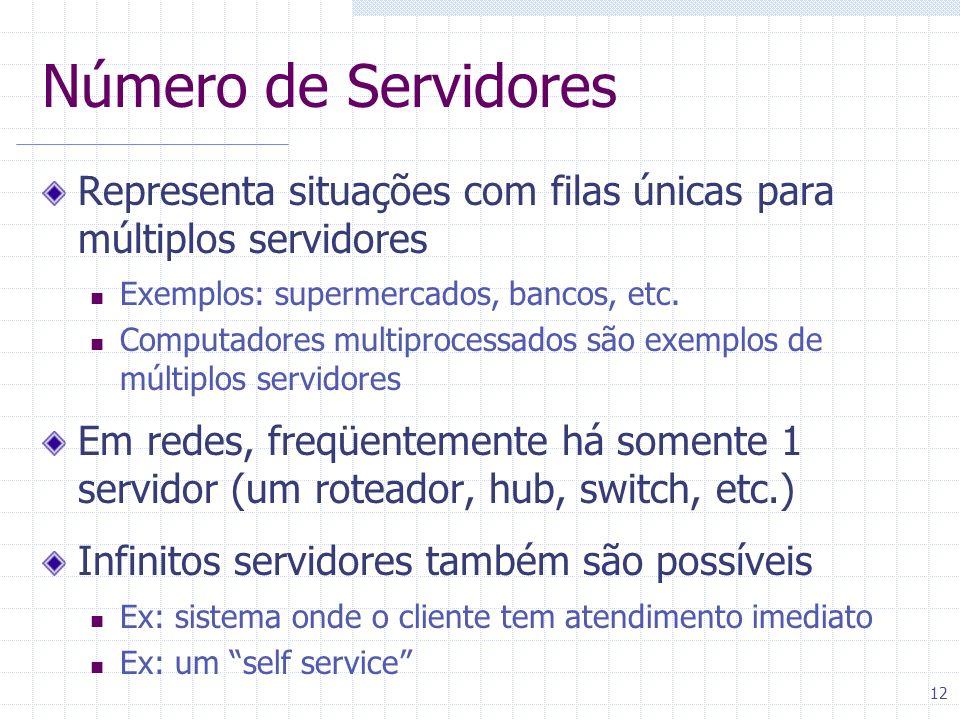Número de Servidores Representa situações com filas únicas para múltiplos servidores. Exemplos: supermercados, bancos, etc.