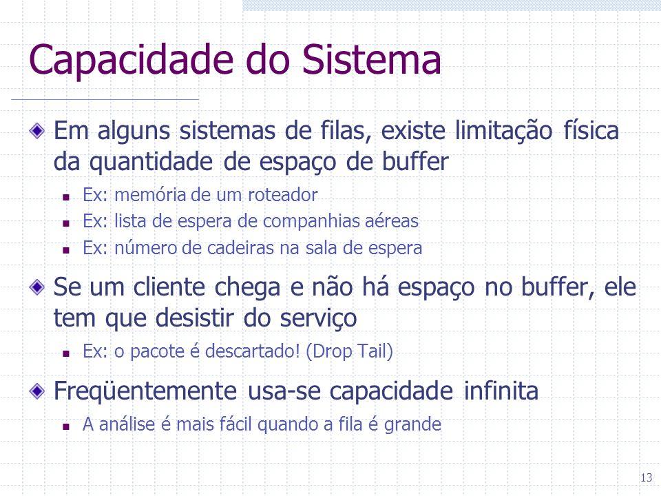 Capacidade do Sistema Em alguns sistemas de filas, existe limitação física da quantidade de espaço de buffer.