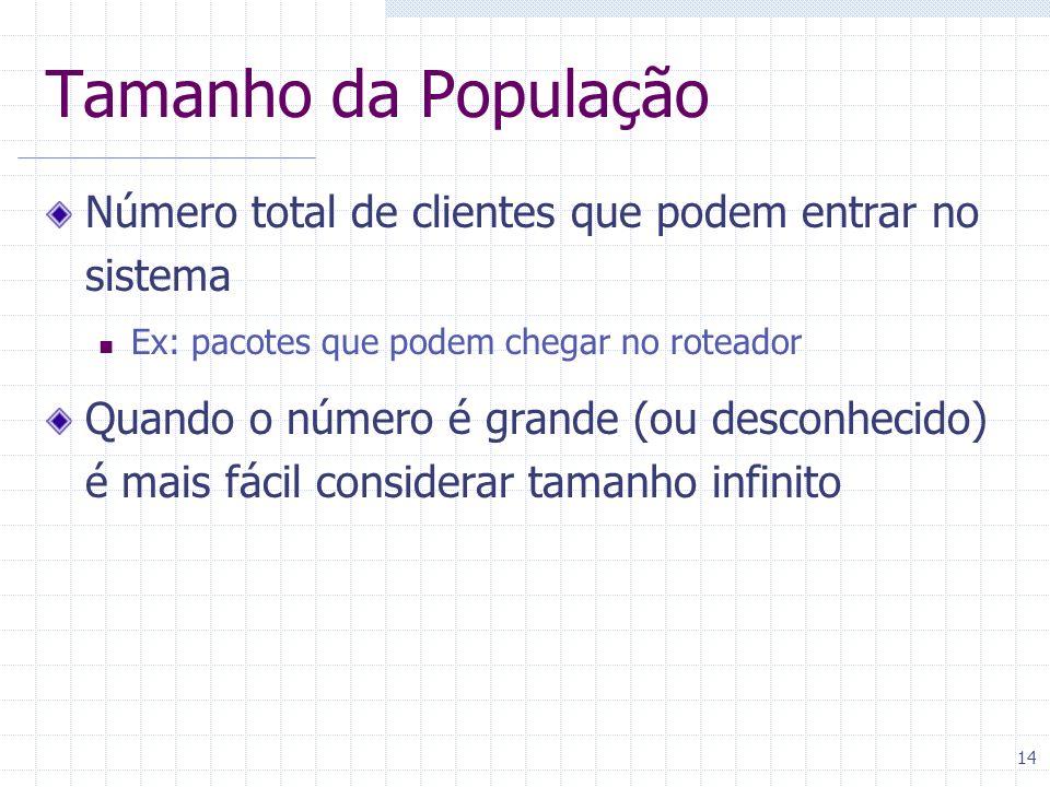 Tamanho da População Número total de clientes que podem entrar no sistema. Ex: pacotes que podem chegar no roteador.