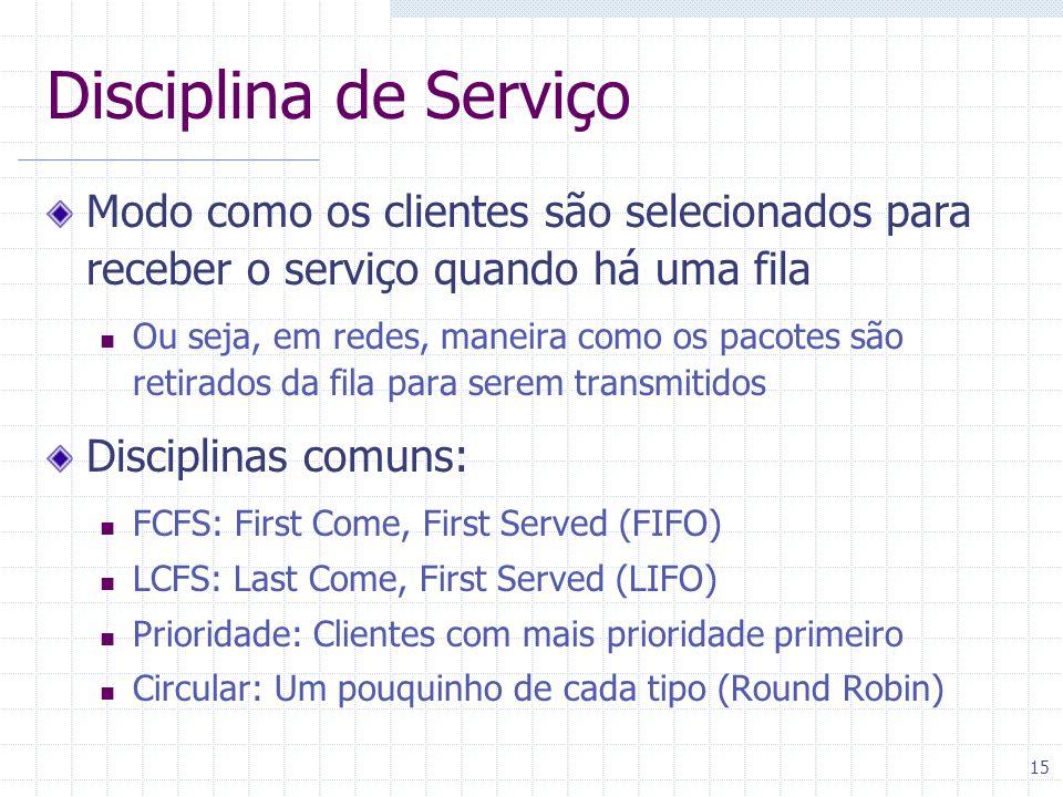Disciplina de Serviço Modo como os clientes são selecionados para receber o serviço quando há uma fila.