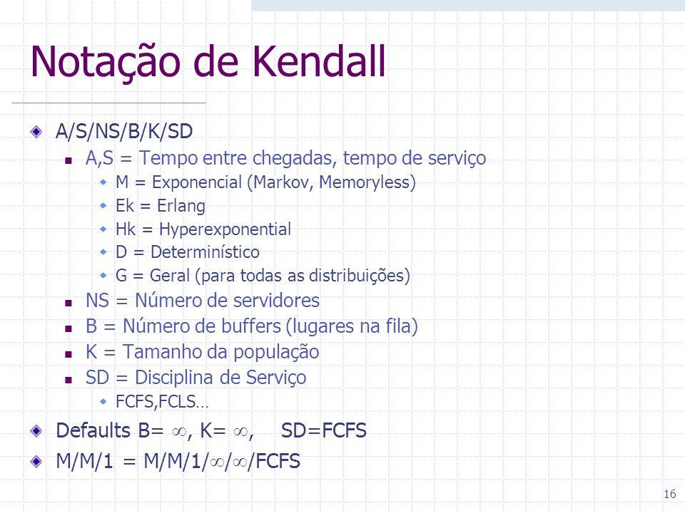 Notação de Kendall A/S/NS/B/K/SD Defaults B= , K= , SD=FCFS