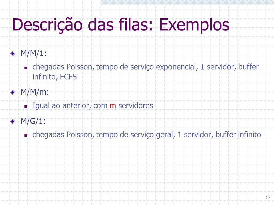 Descrição das filas: Exemplos