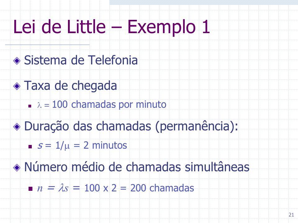 Lei de Little – Exemplo 1 Sistema de Telefonia Taxa de chegada