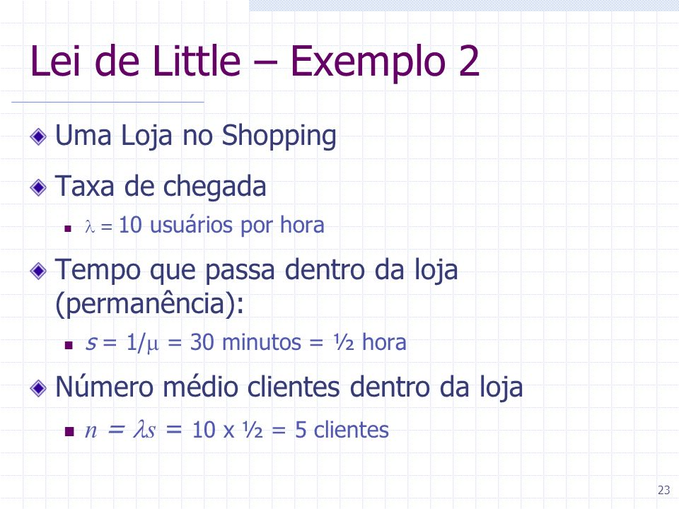 Lei de Little – Exemplo 2 Uma Loja no Shopping Taxa de chegada