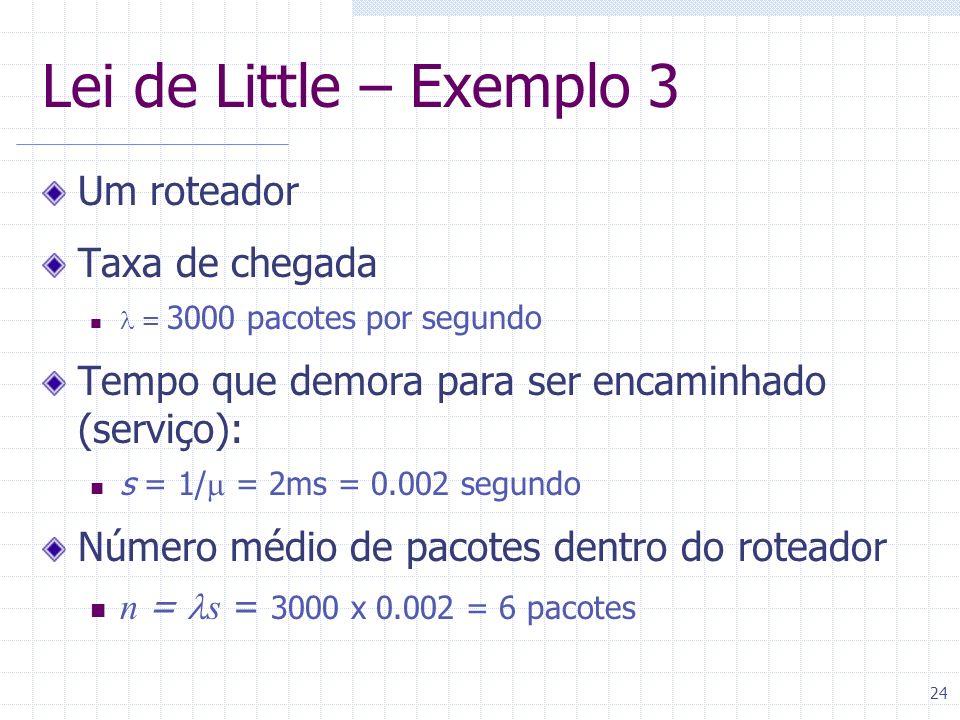 Lei de Little – Exemplo 3 Um roteador Taxa de chegada