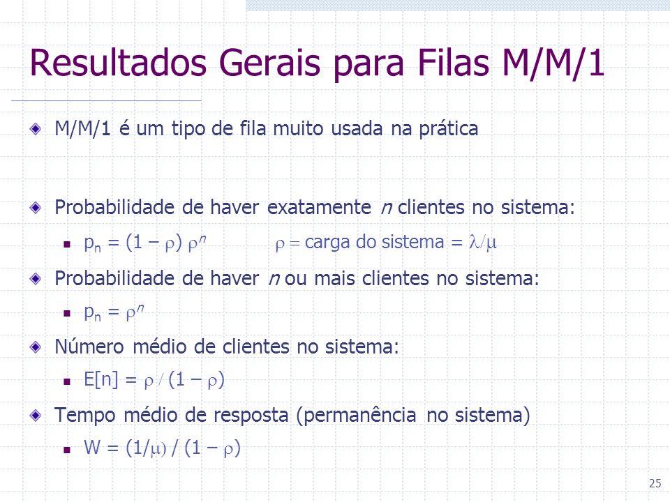 Resultados Gerais para Filas M/M/1