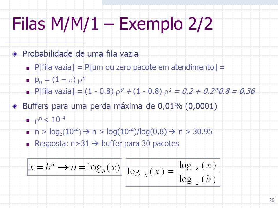Filas M/M/1 – Exemplo 2/2 Probabilidade de uma fila vazia