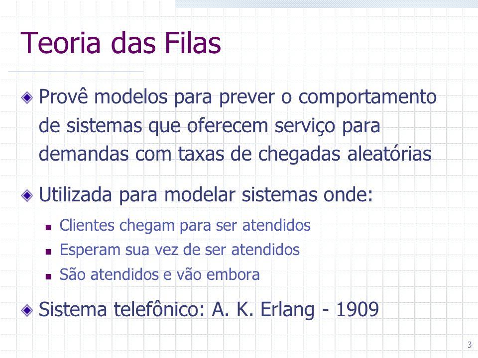 Teoria das Filas Provê modelos para prever o comportamento de sistemas que oferecem serviço para demandas com taxas de chegadas aleatórias.