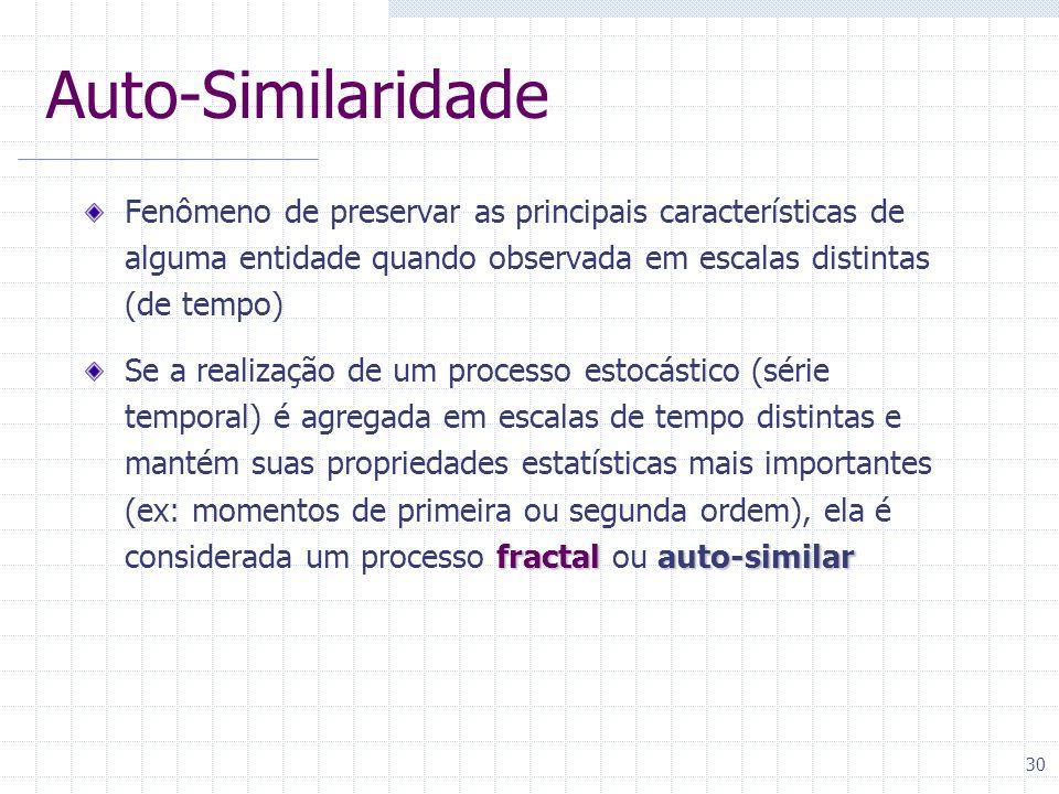 Auto-Similaridade Fenômeno de preservar as principais características de alguma entidade quando observada em escalas distintas (de tempo)
