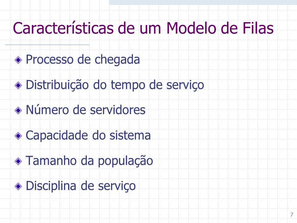 Características de um Modelo de Filas