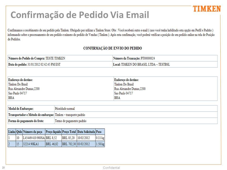 Confirmação de Pedido Via Email