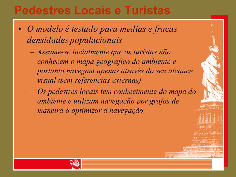 Pedestres Locais e Turistas