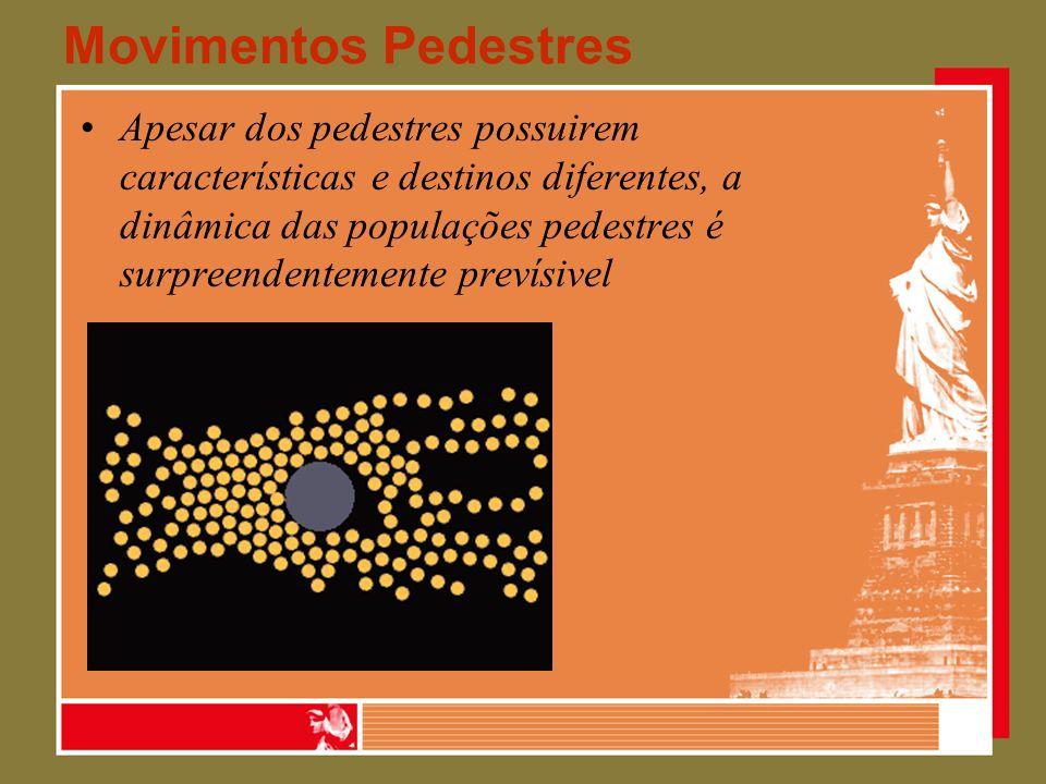 Movimentos Pedestres