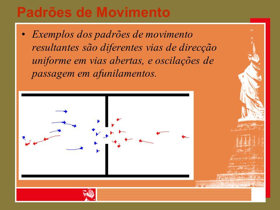 Padrões de Movimento
