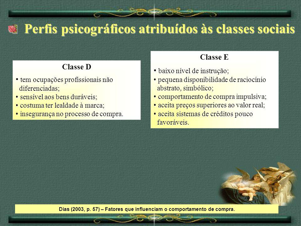 Perfis psicográficos atribuídos às classes sociais