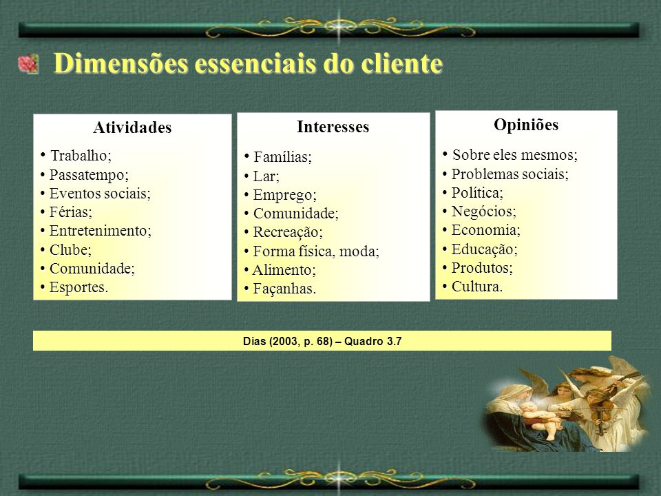 Dimensões essenciais do cliente