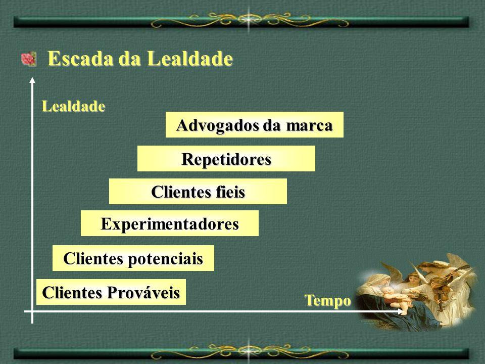 Escada da Lealdade Advogados da marca Repetidores Clientes fieis