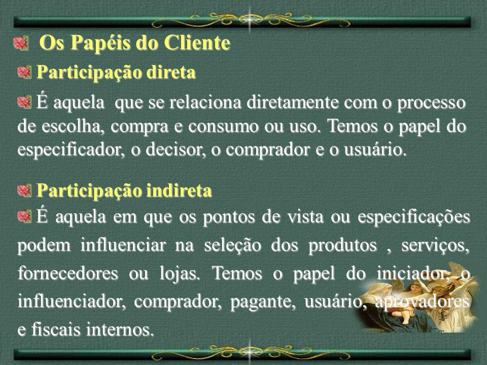 Os Papéis do Cliente Participação direta