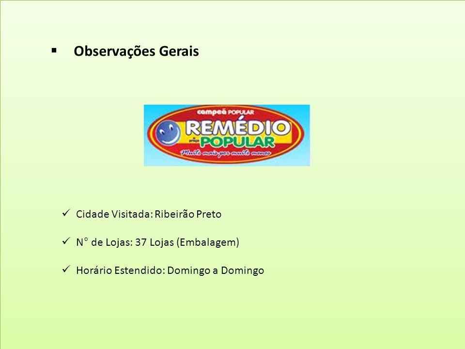Observações Gerais Cidade Visitada: Ribeirão Preto
