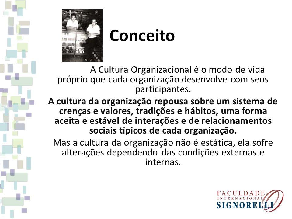 Conceito A Cultura Organizacional é o modo de vida próprio que cada organização desenvolve com seus participantes.